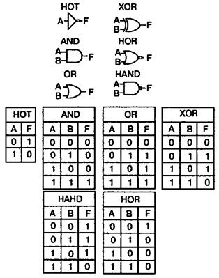 графическое обозначение